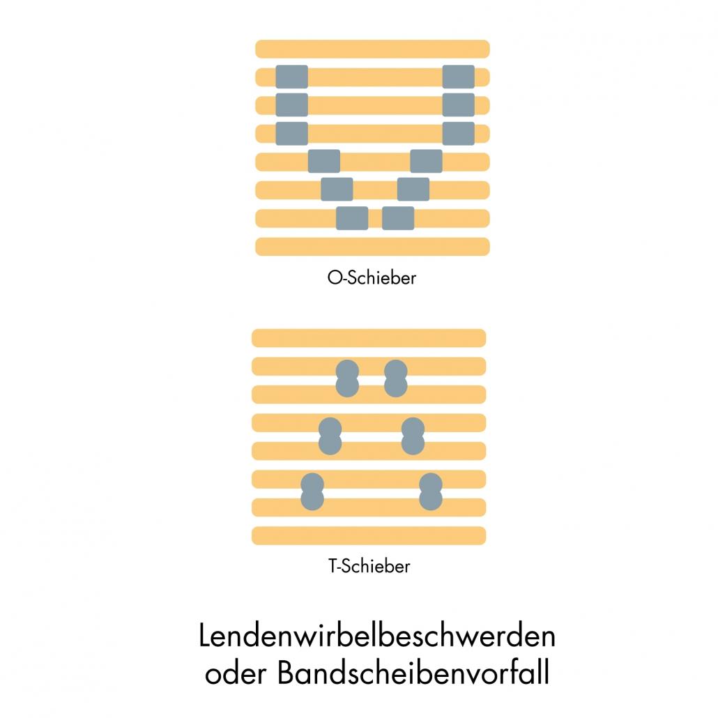 Lattenrosteinstellungen_bandscheibe